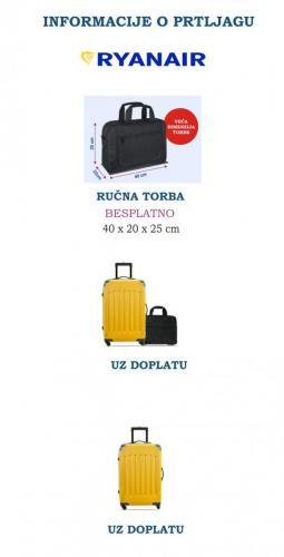 Prtljag Ryanair